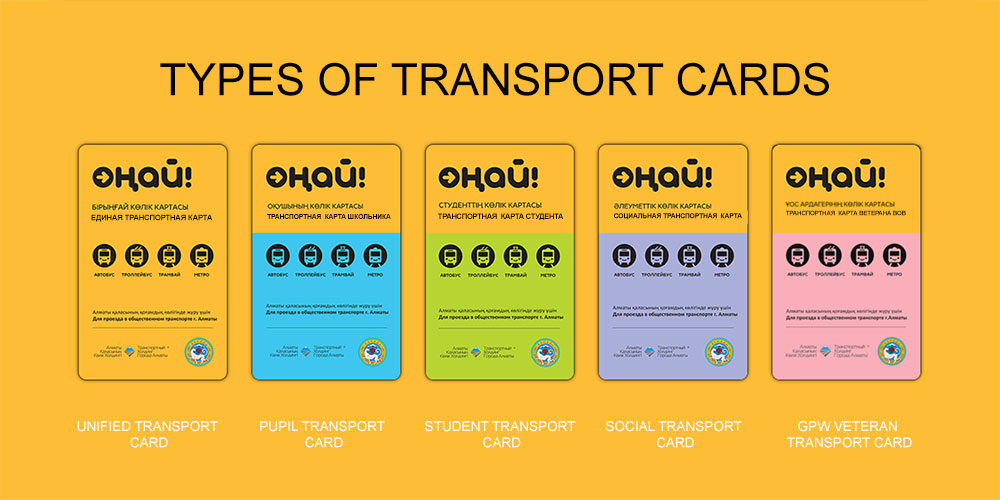 Types of Onay cards